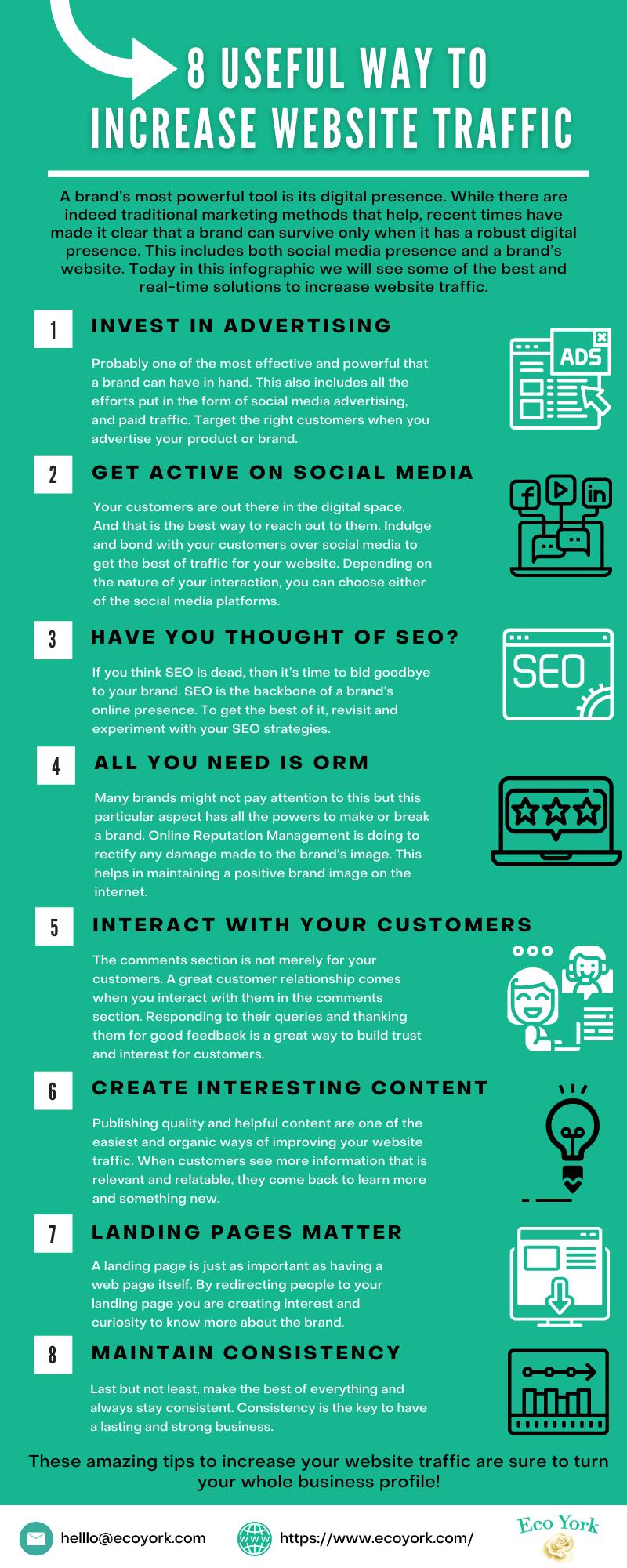 8 useful way To Increase Website Traffic