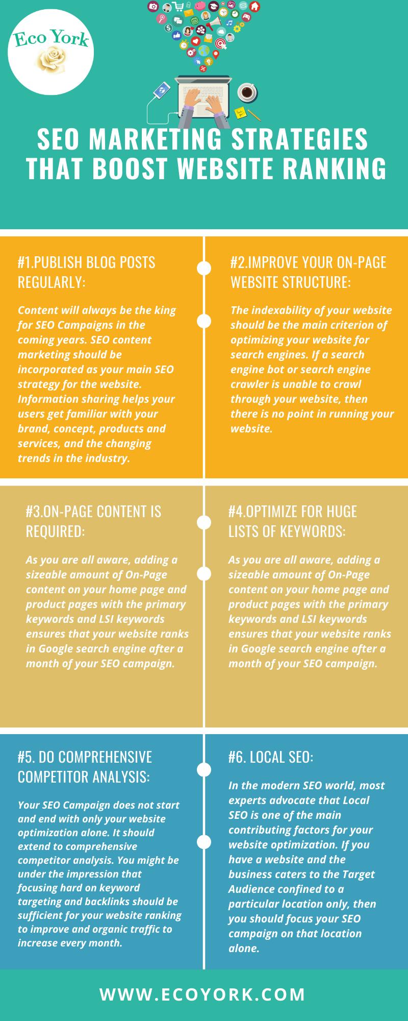 SEO Marketing Strategies That Boost Website Ranking